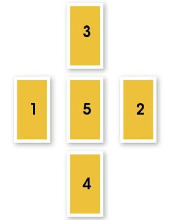 Tirage de tarot gratuit - Tirage en coupe 52 cartes ...